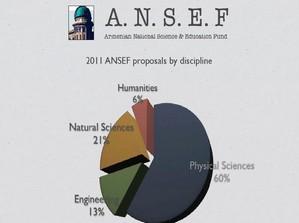 ANSEF1
